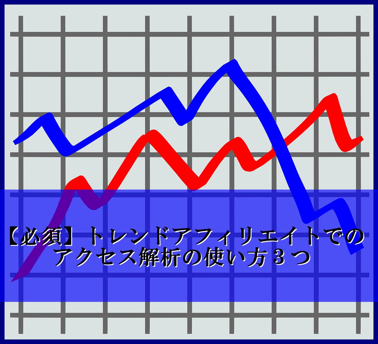 trend-analytics